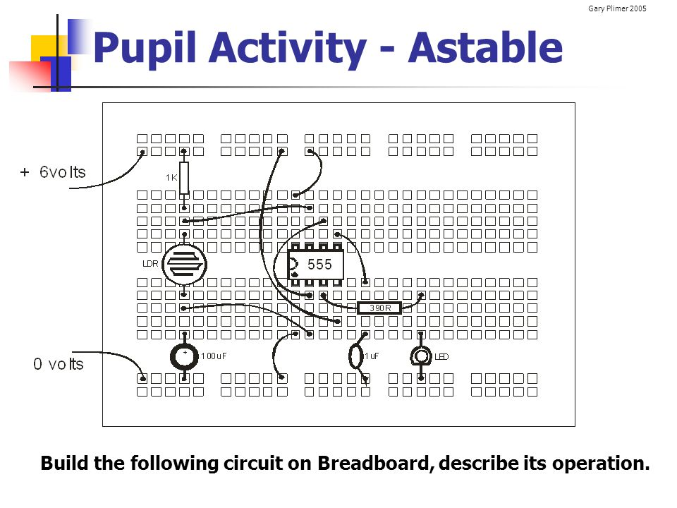 Pupil Activity - Astable