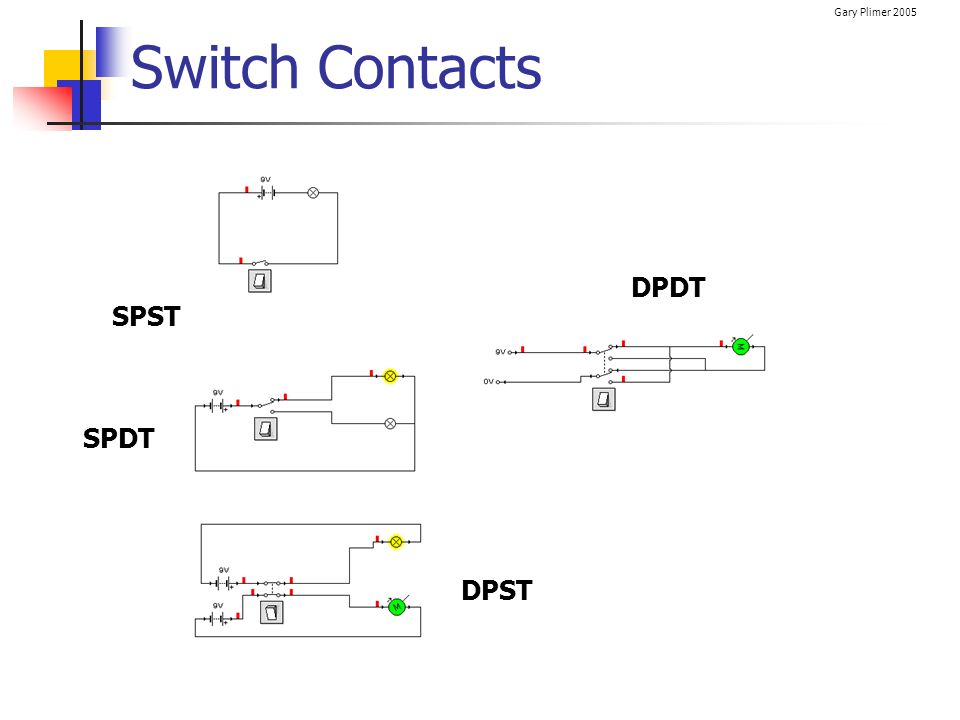 Switch Contacts DPDT SPST SPDT DPST