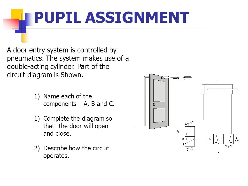 Pneumatic Circuit Diagram | Pneumatics Use Some Examples Of Everyday Pneumatic Systems Are