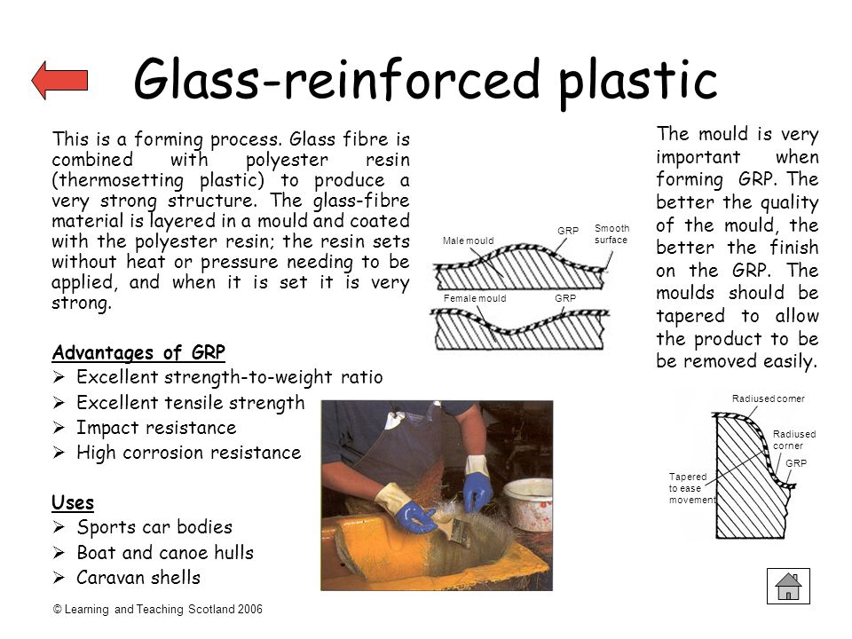 Glass-reinforced plastic