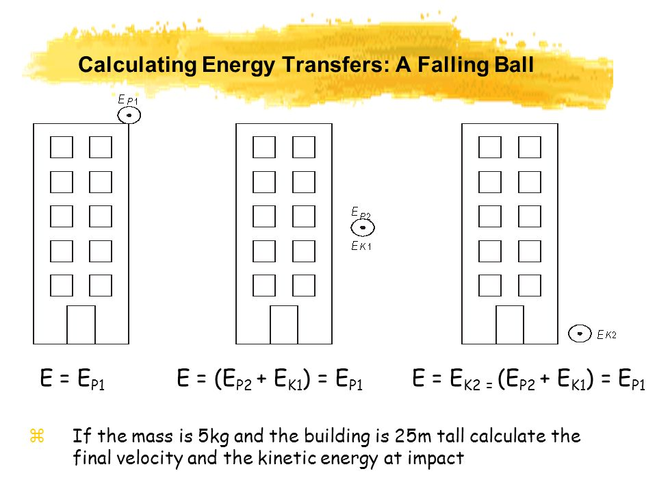 Calculating Energy Transfers: A Falling Ball
