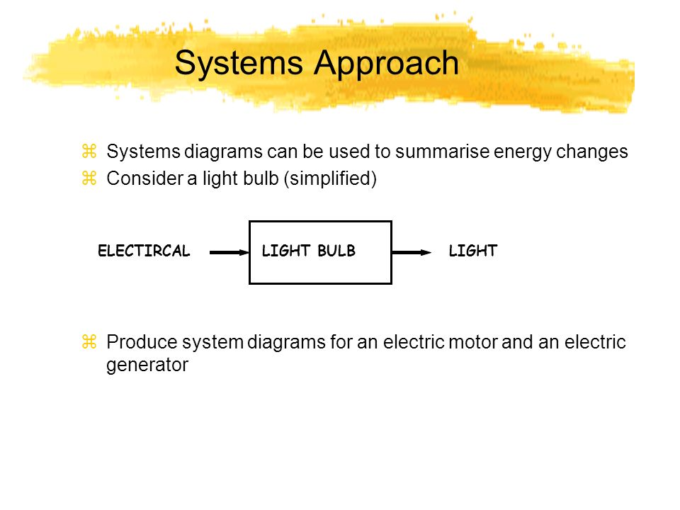 Systems Approach Systems diagrams can be used to summarise energy changes. Consider a light bulb (simplified)