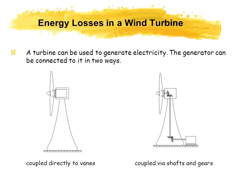 Energy Losses in a Wind Turbine