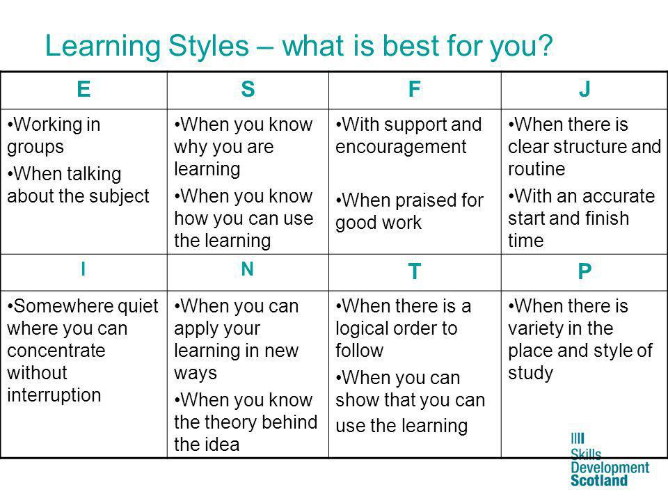 Learning Styles – what is best for you