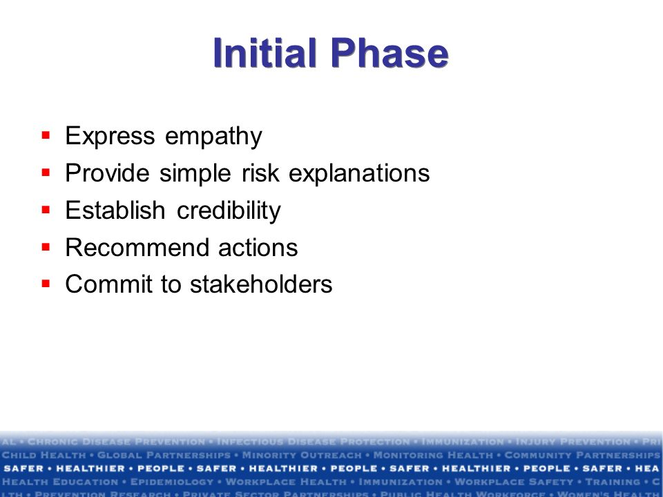 Initial Phase Express empathy Provide simple risk explanations