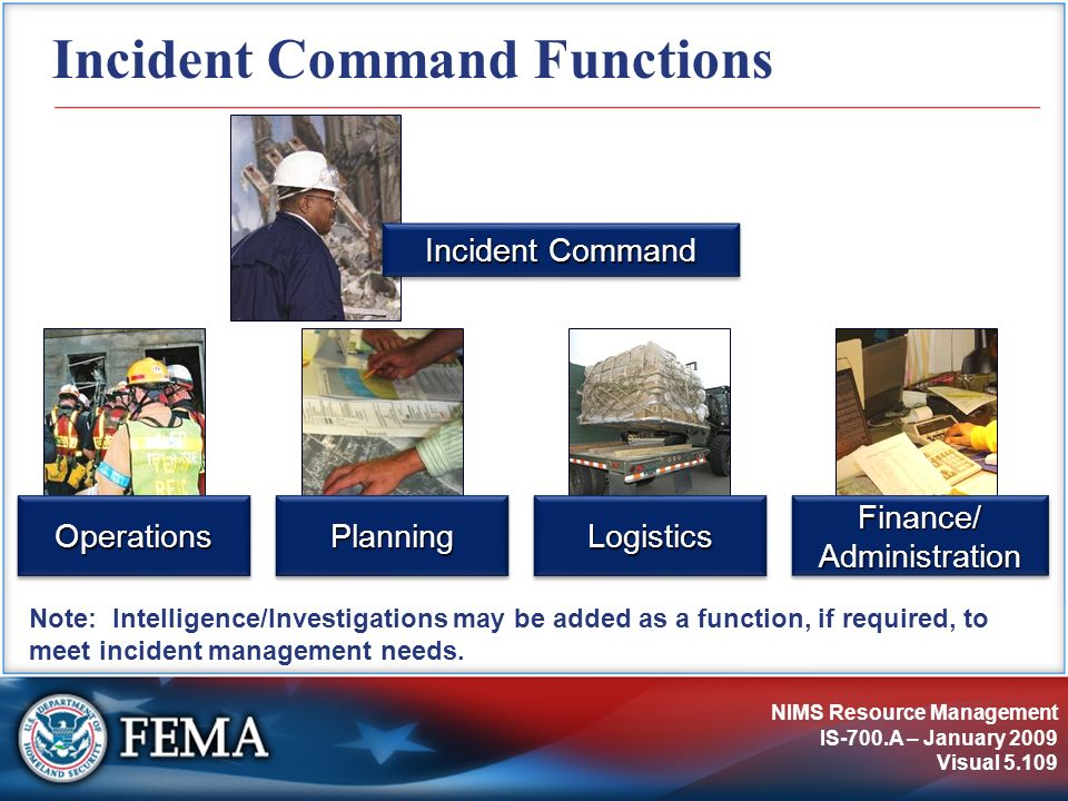Incident Command Functions
