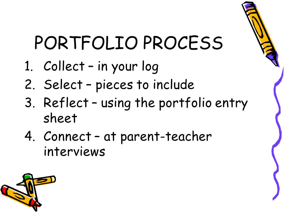PORTFOLIO PROCESS Collect – in your log Select – pieces to include