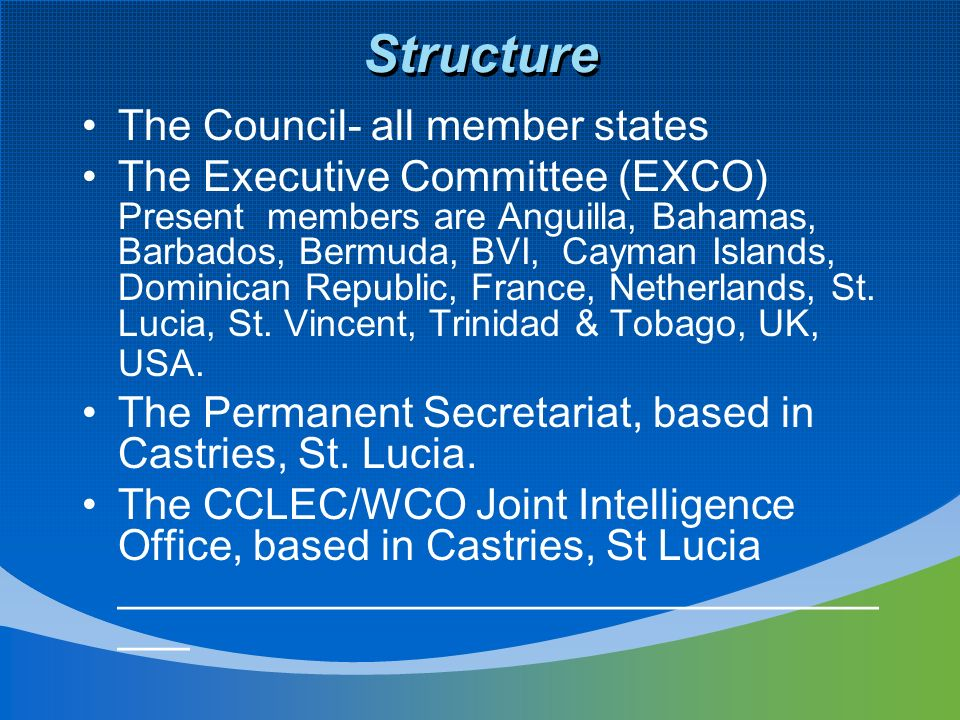 Structure The Council- all member states
