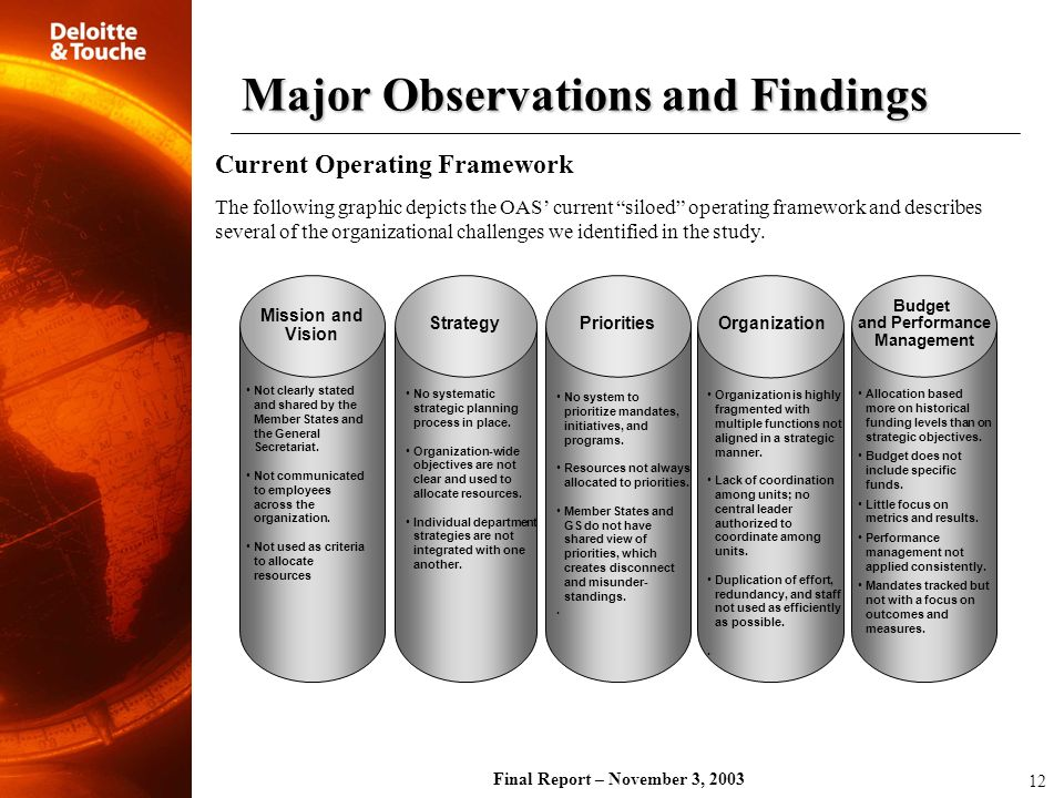 Major Observations and Findings