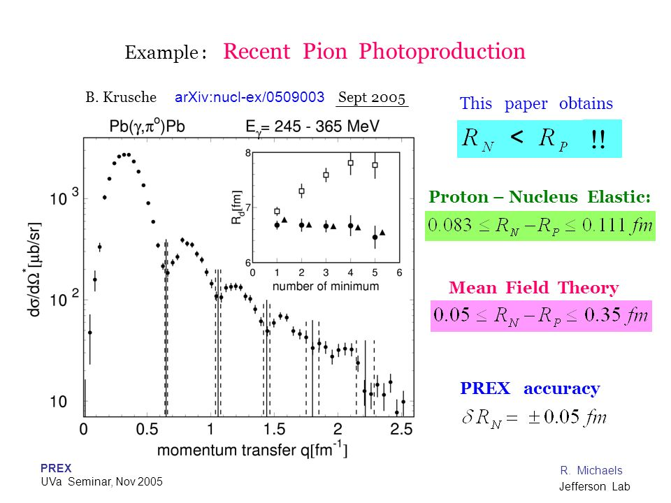 !! Example : Recent Pion Photoproduction This paper obtains