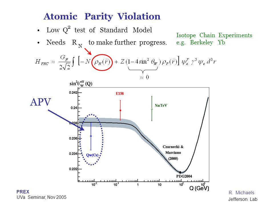 APV Atomic Parity Violation Low Q test of Standard Model