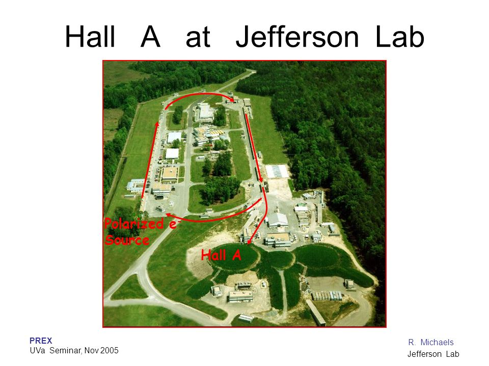 Hall A at Jefferson Lab Polarized e- Source Hall A R. Michaels