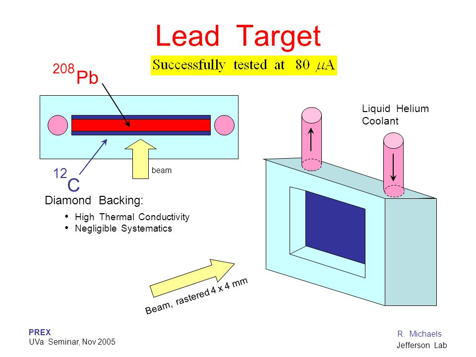 Lead Target Pb C 208 12 Diamond Backing: High Thermal Conductivity