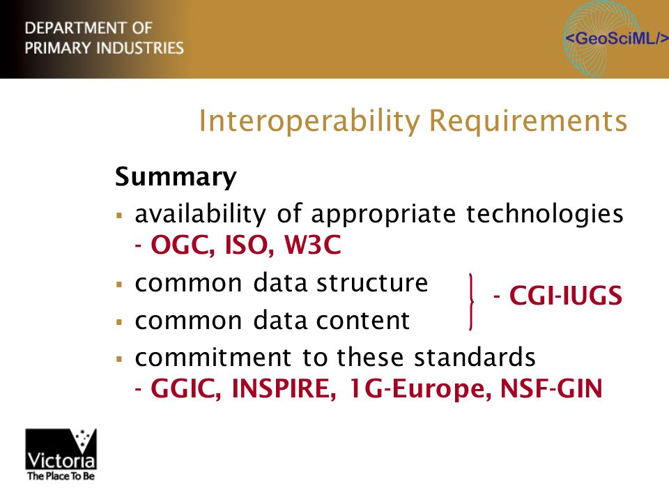 Interoperability Requirements