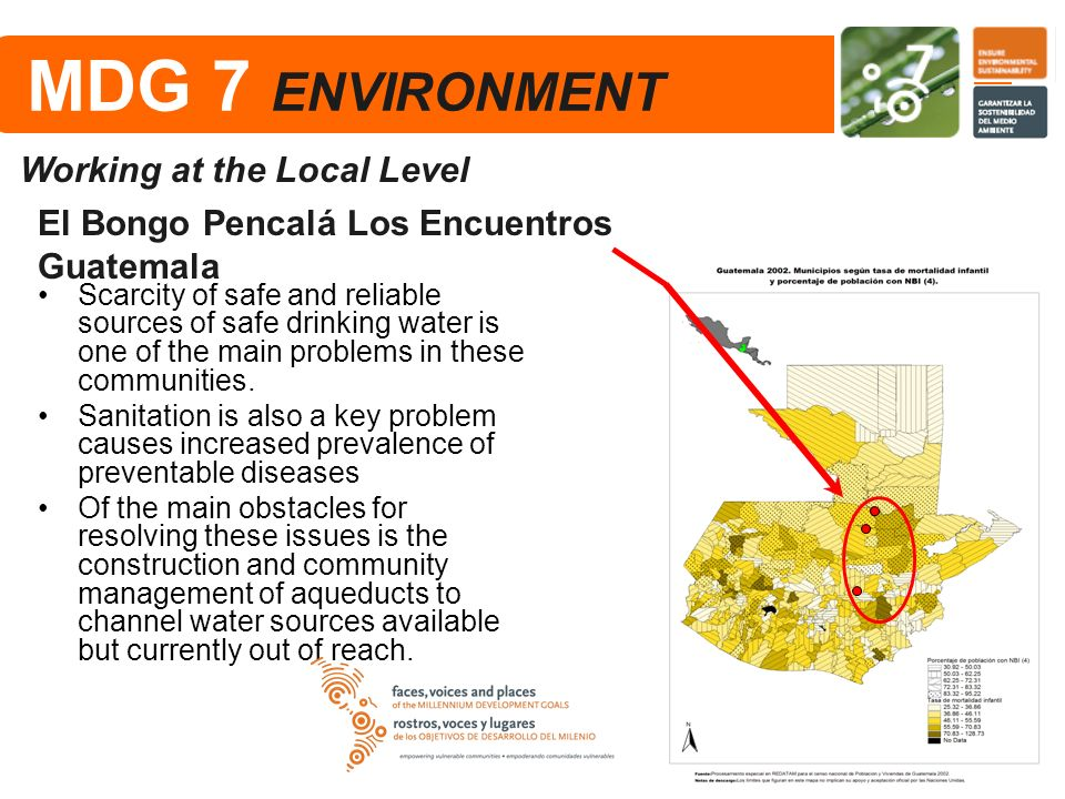 MDG 7 ENVIRONMENT Working at the Local Level