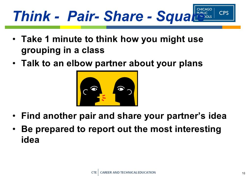 Think - Pair- Share - Square