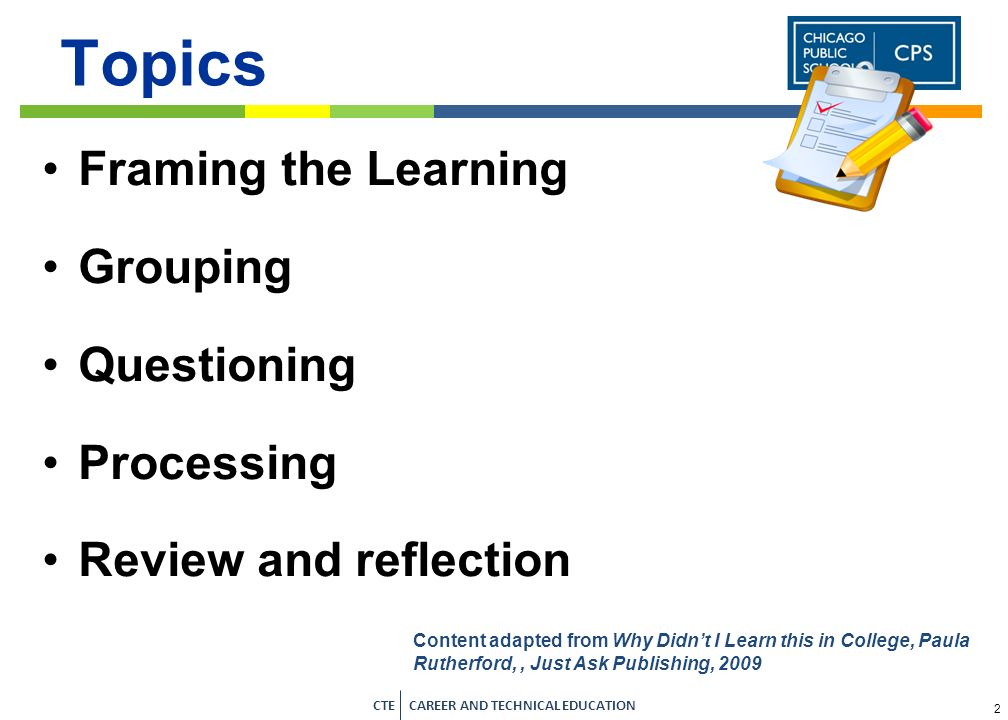 Framing the Learning Grouping Questioning Processing