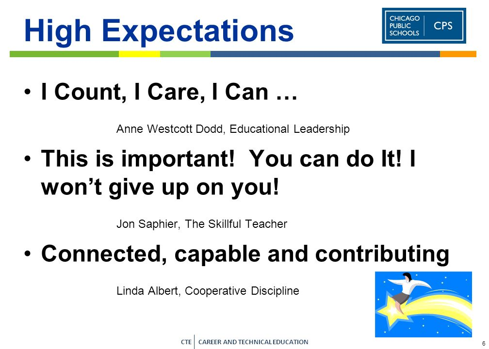 High Expectations I Count, I Care, I Can …