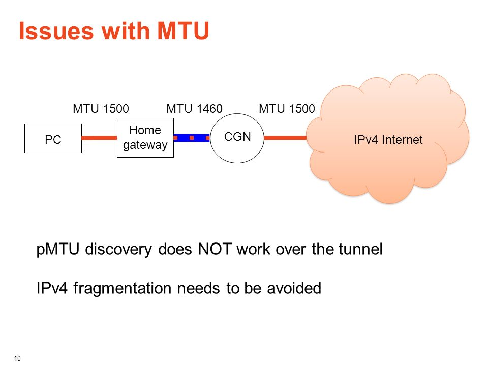 Issues with MTU pMTU discovery does NOT work over the tunnel
