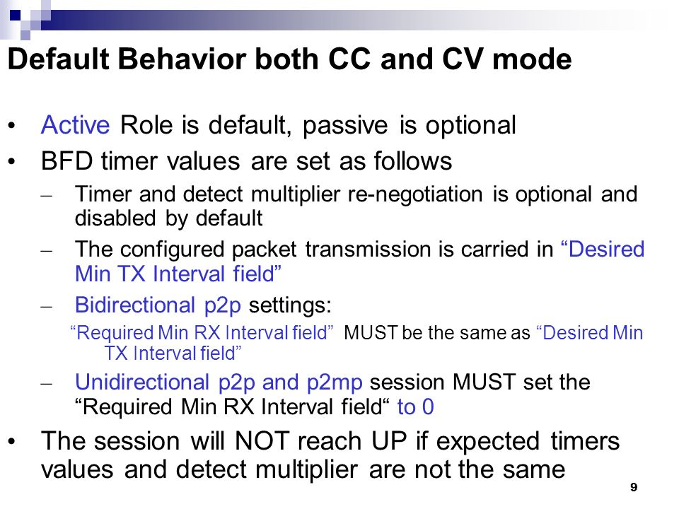 Default Behavior both CC and CV mode