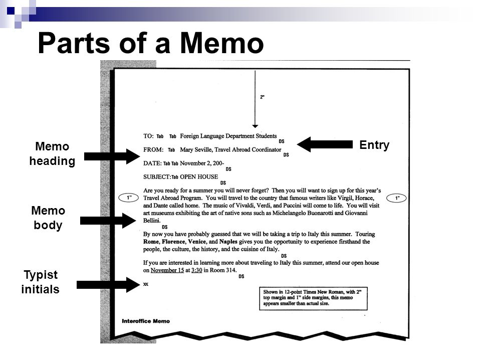 Parts of a Memo Memo heading Entry Memo body Typist initials