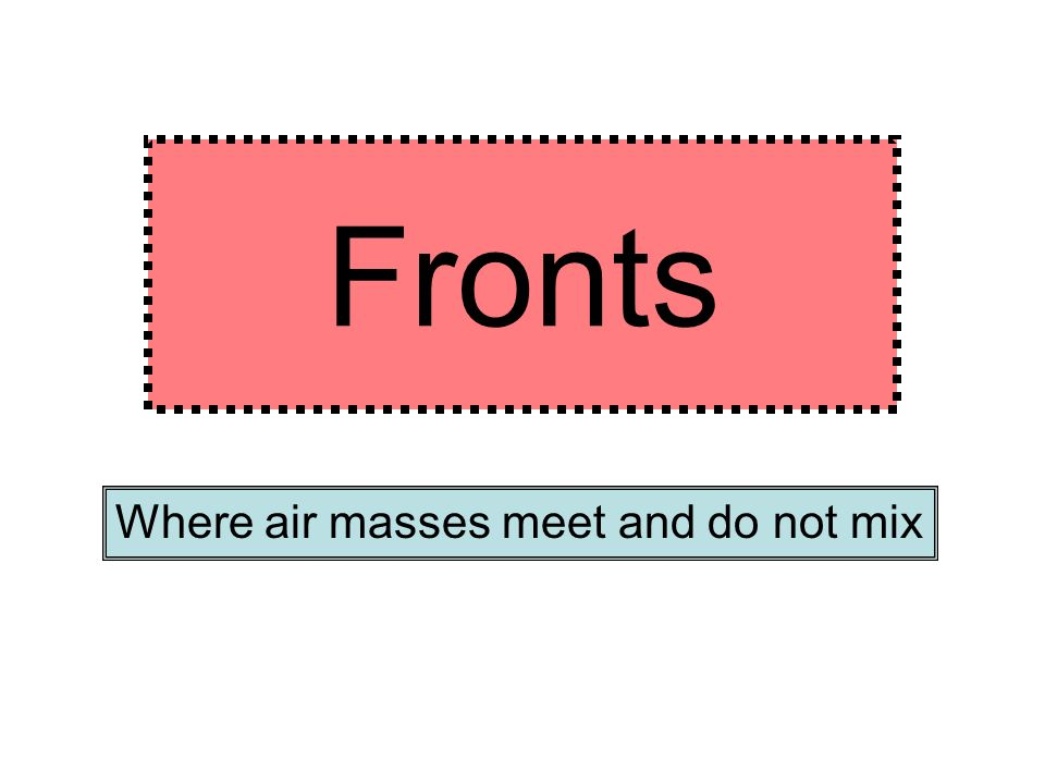 Fronts Where air masses meet and do not mix