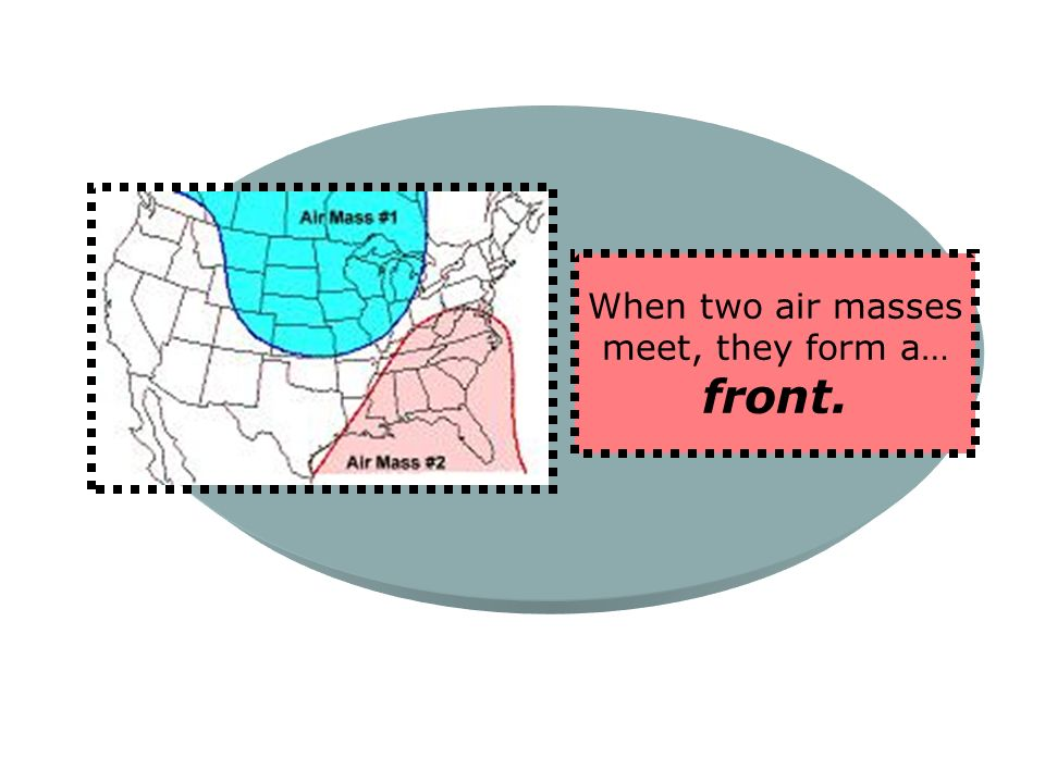 When two air masses meet, they form a…
