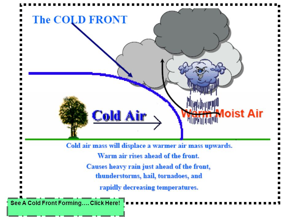 See A Cold Front Forming…. Click Here!