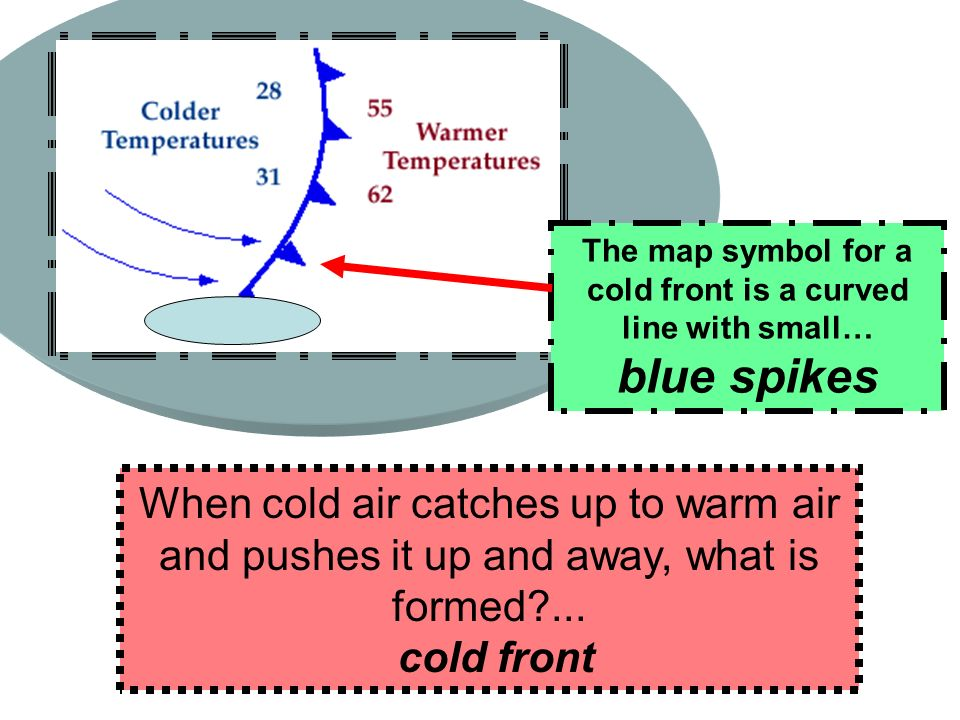 The map symbol for a cold front is a curved line with small…