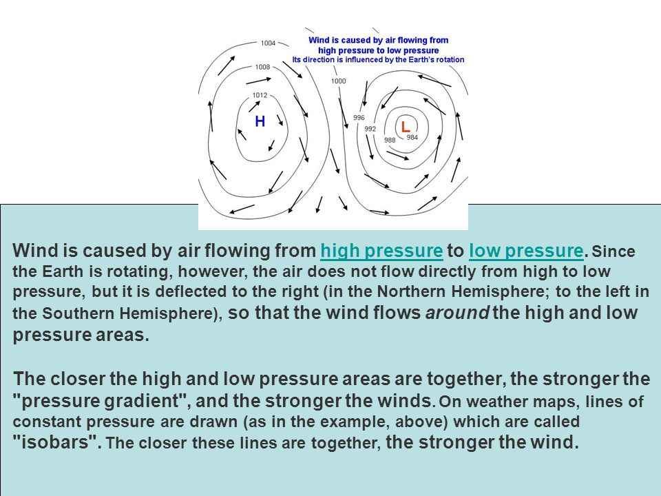 Wind is caused by air flowing from high pressure to low pressure
