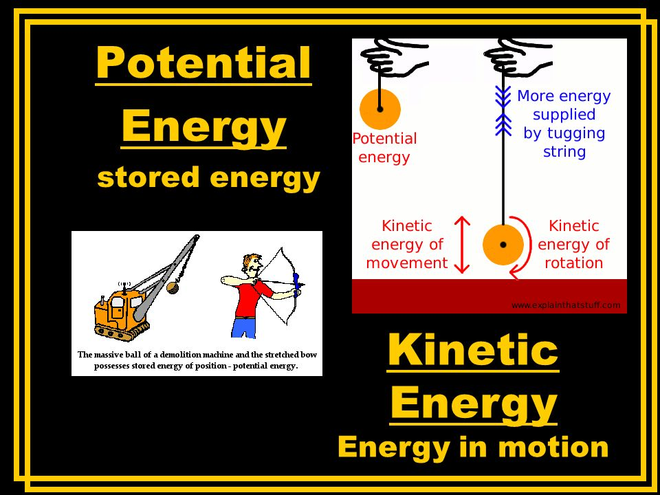 Potential Energy Kinetic Energy stored energy Energy in motion