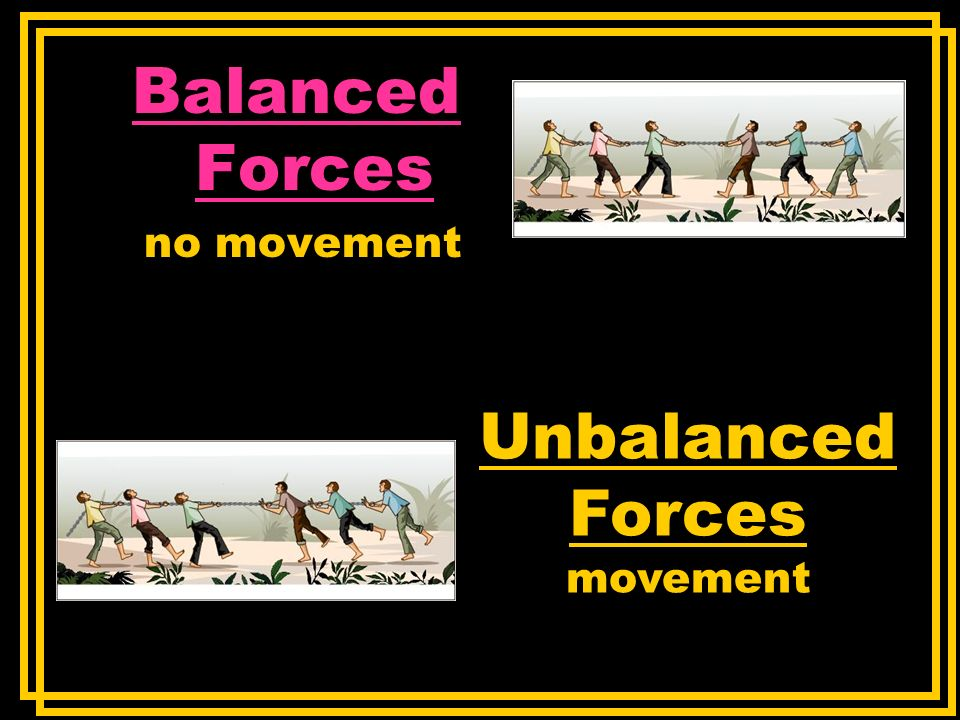 Balanced Forces no movement Unbalanced Forces movement Rope link