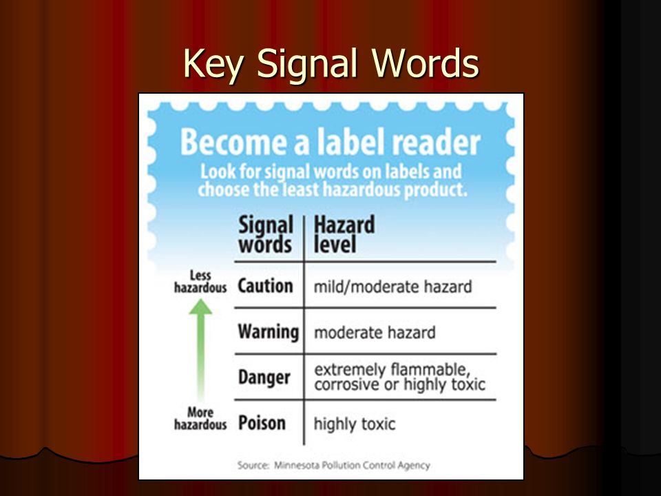 Key Signal Words