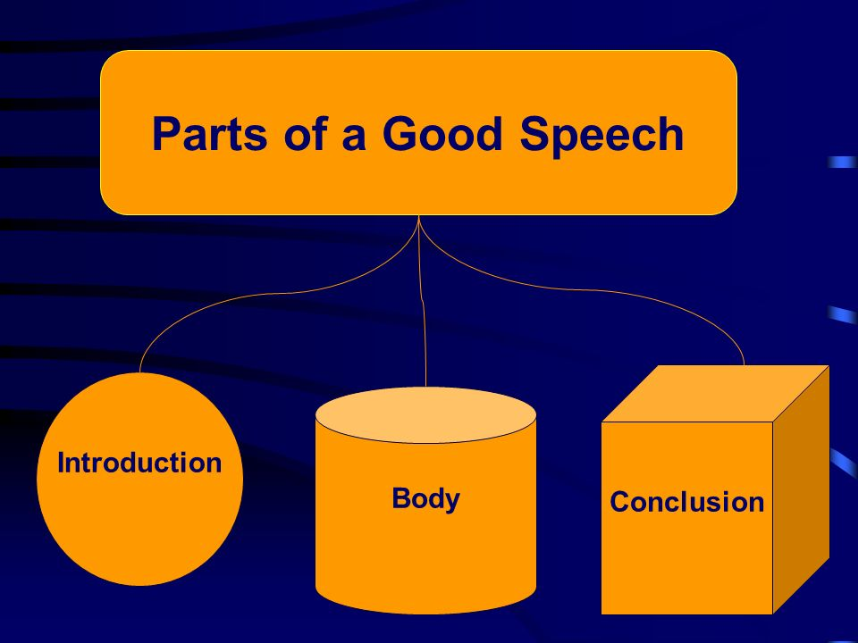 Parts of a Good Speech Conclusion Introduction Body