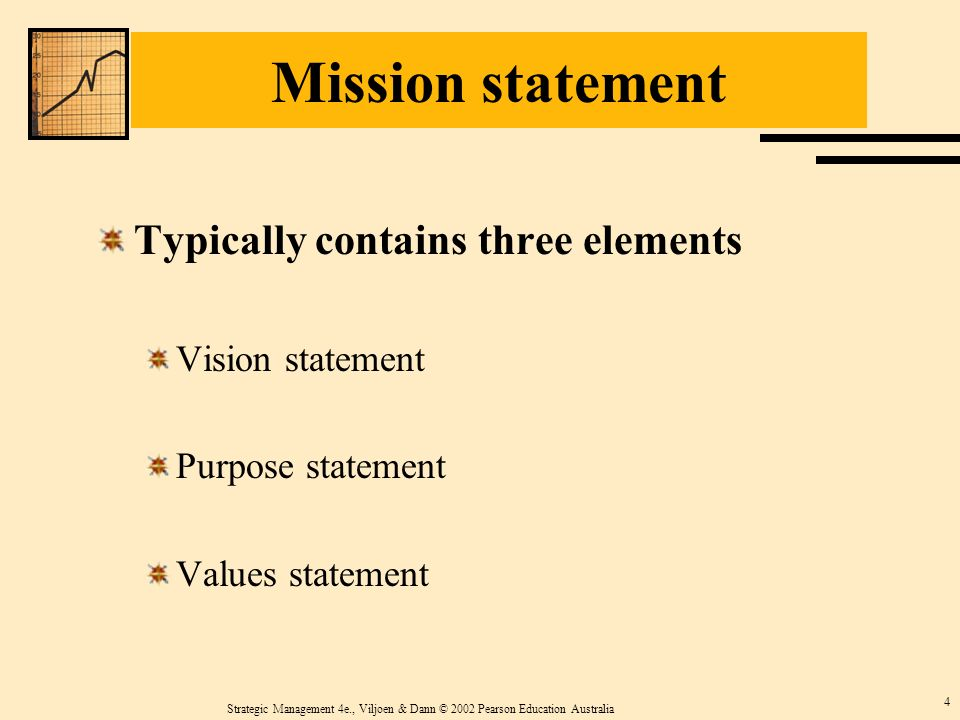ethos statement definition