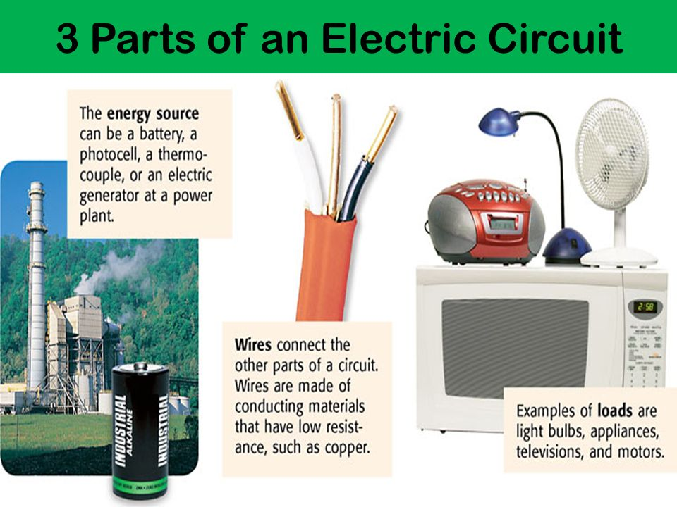 3 Parts of an Electric Circuit