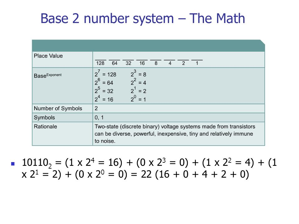 Number Systems ppt download