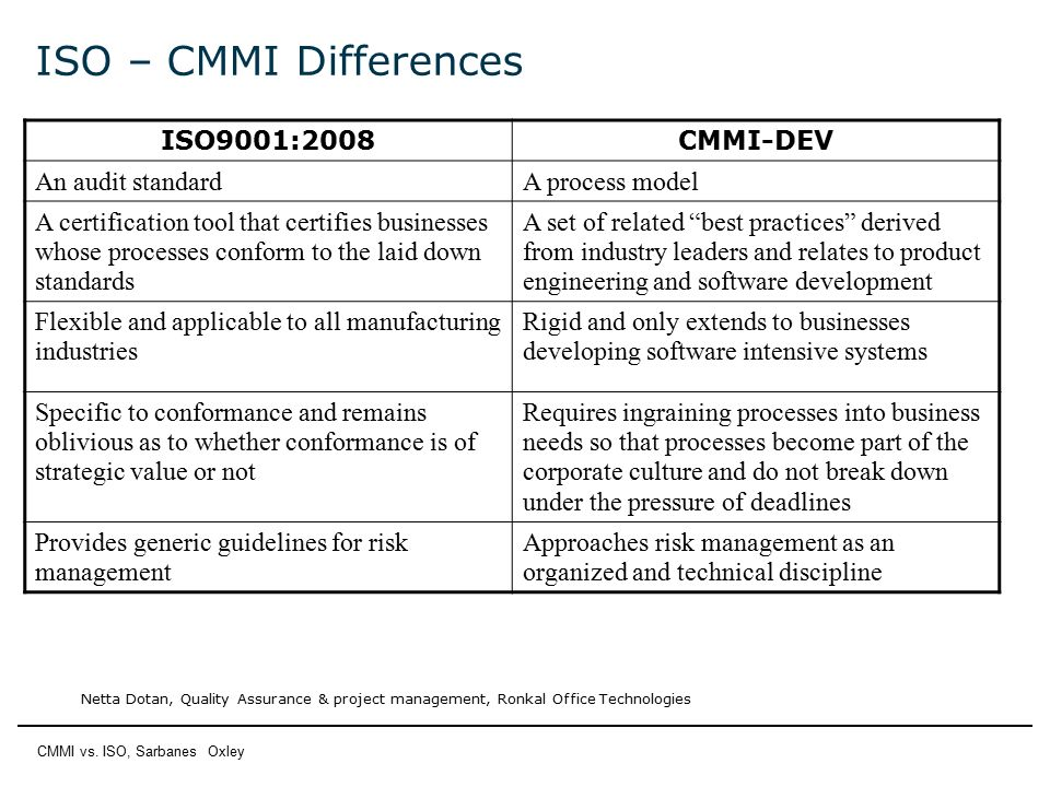 iso vs cmm standards in software engineering