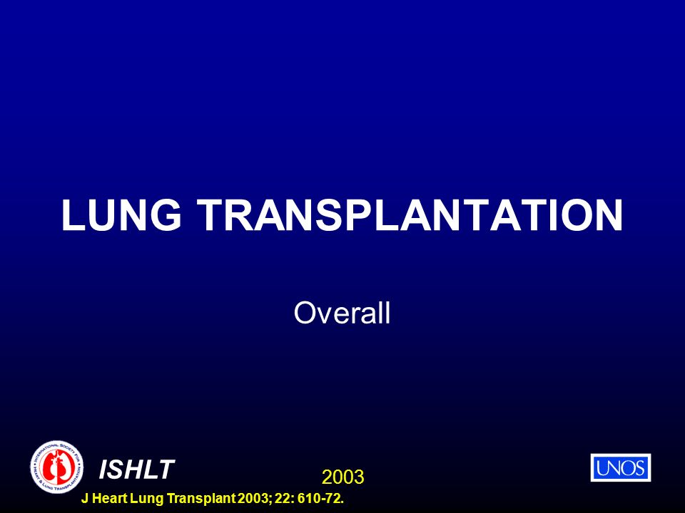LUNG TRANSPLANTATION Overall