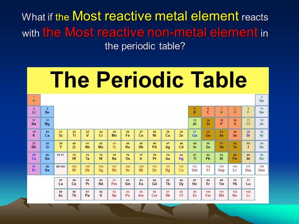 Alkali Metals Group 1 Metals Or Li Na K Rb Cs Fr Squeaky Pop Ppt