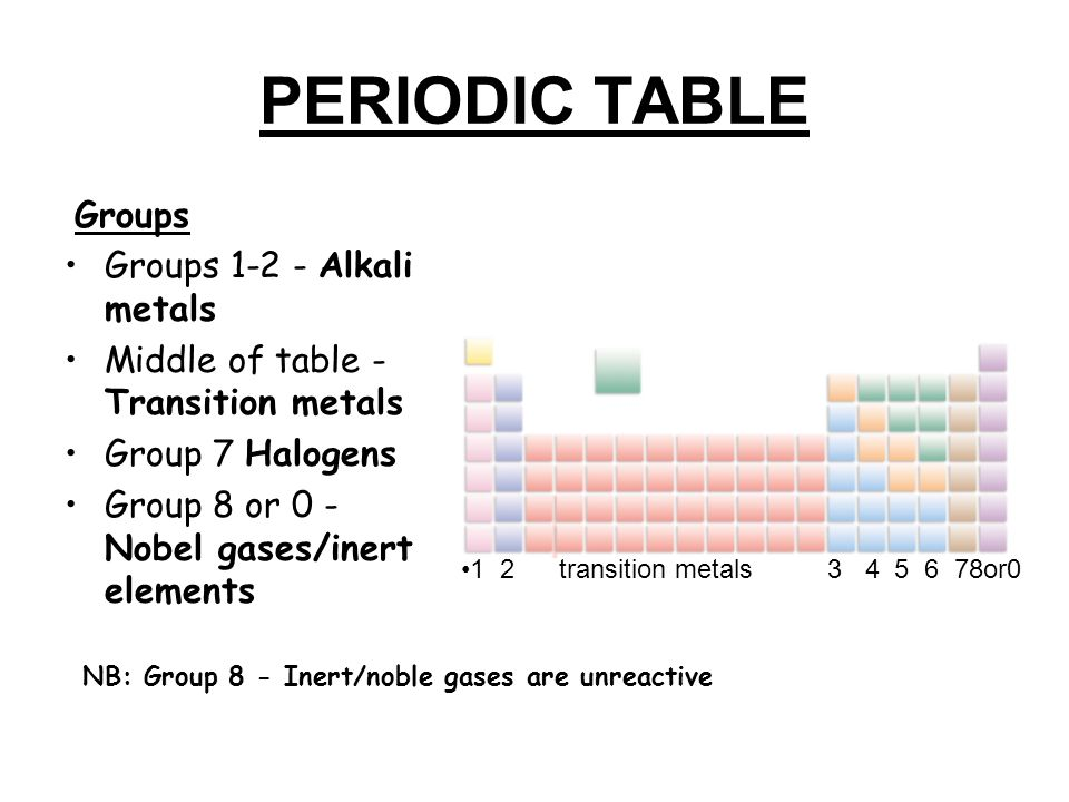 Revision sheet chemistry c1a topic 5 patterns in properties 2 periodic table urtaz Choice Image