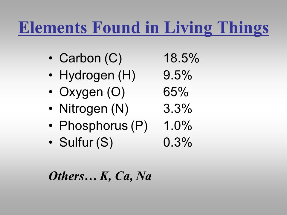 Elements Found in Living Things