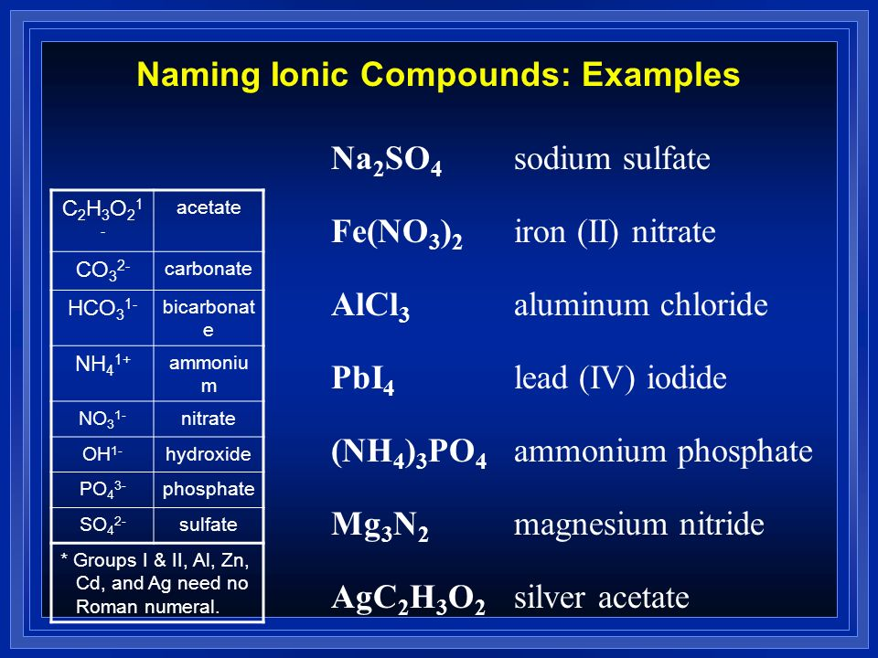Chapter 8 Ionic Compounds Ppt Download