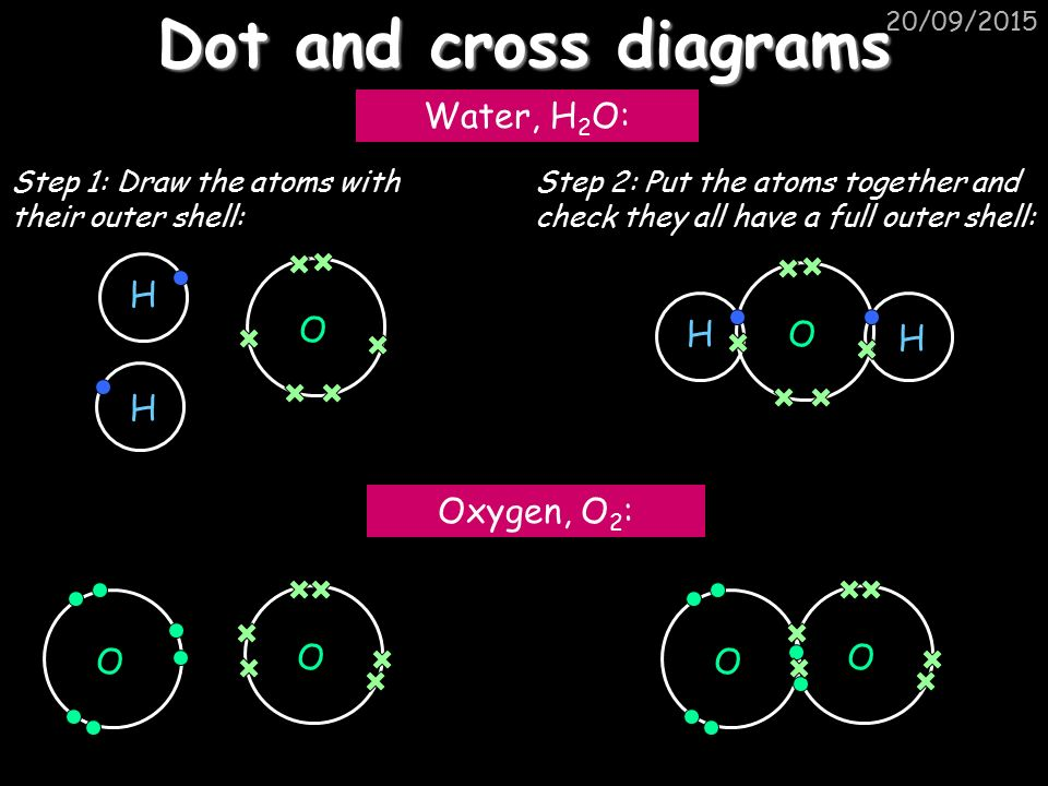 20 dot and cross diagrams