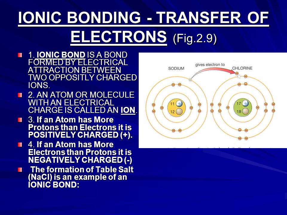 IONIC BONDING - TRANSFER OF ELECTRONS (Fig.2.9)