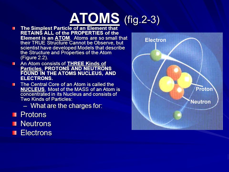 ATOMS (fig.2-3) Protons Neutrons Electrons What are the charges for: