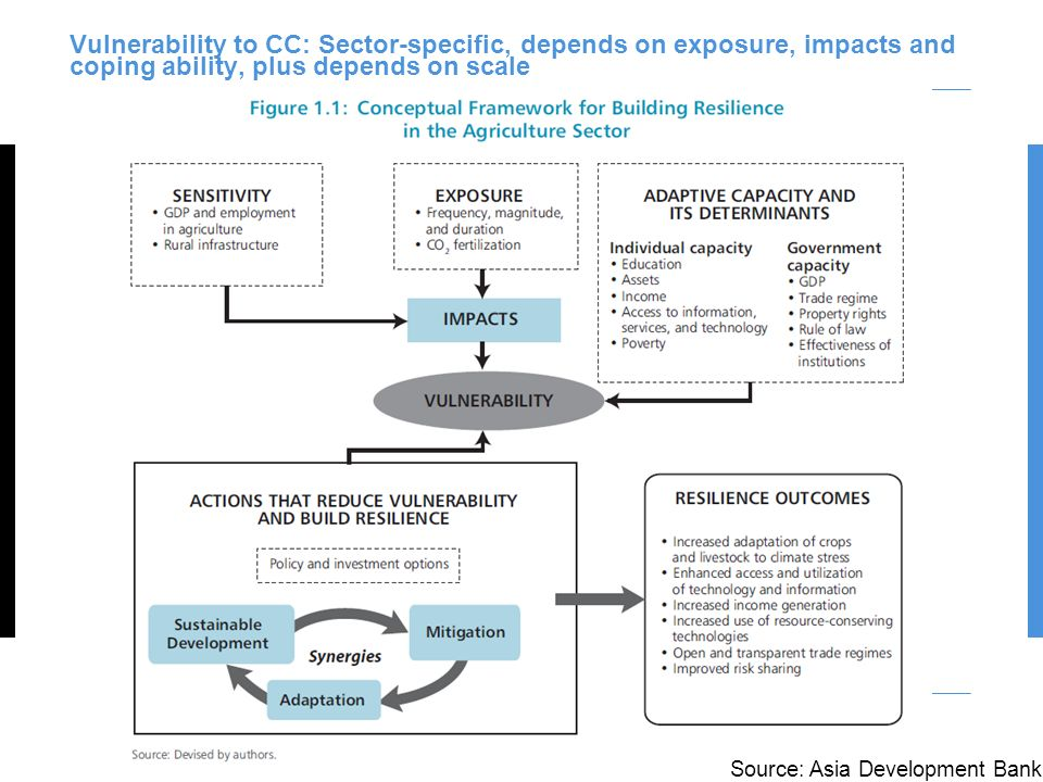 Vulnerability to CC: Sector-specific, depends on exposure, impacts and coping ability, plus depends on scale