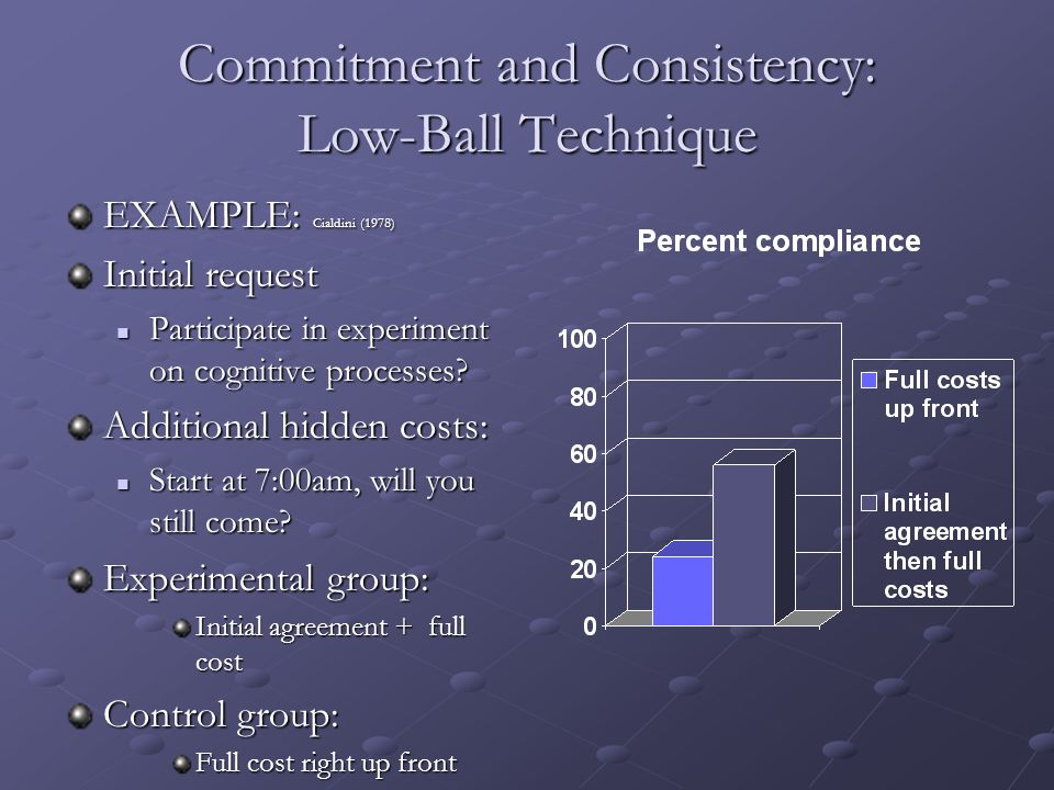 low ball technique psychology