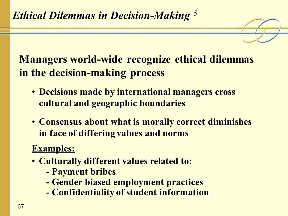 ethical dilemmas in the legal system represented in the case of charlie gard Consistent discussion of ethics and ethical issues helps to clarify your own thinking, to sharpen your reasoning skills, and to bring out the different legitimate ways of approaching ethical issues it is a good thing it is solid preparation for your later careers as you interact with various.