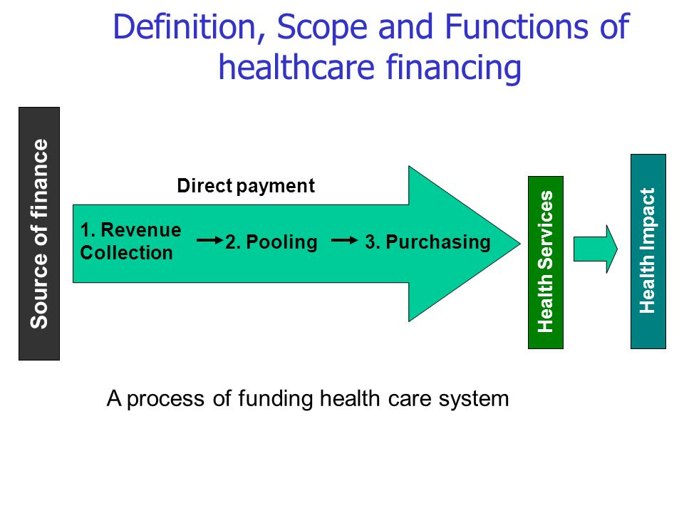 Who Bi Regional Health Care Financing Strategies For Countries Of